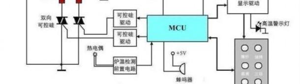 新宝6代理登录:电加热器控制过程原理分析