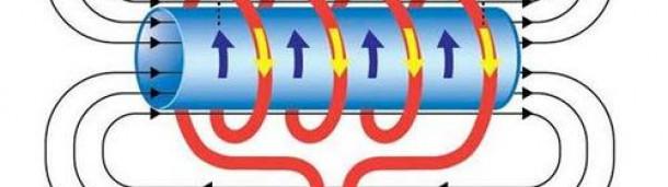 新宝6账号怎么注册: 电磁加热器的原理、优点