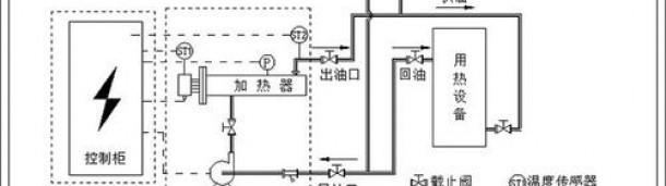 新宝6平台代理:导热油炉的原理