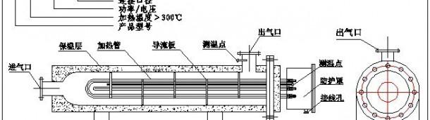 新宝6平台代理:电加热器典型的使用事例